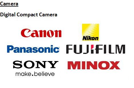 Camera Digital Camera 15jan2014